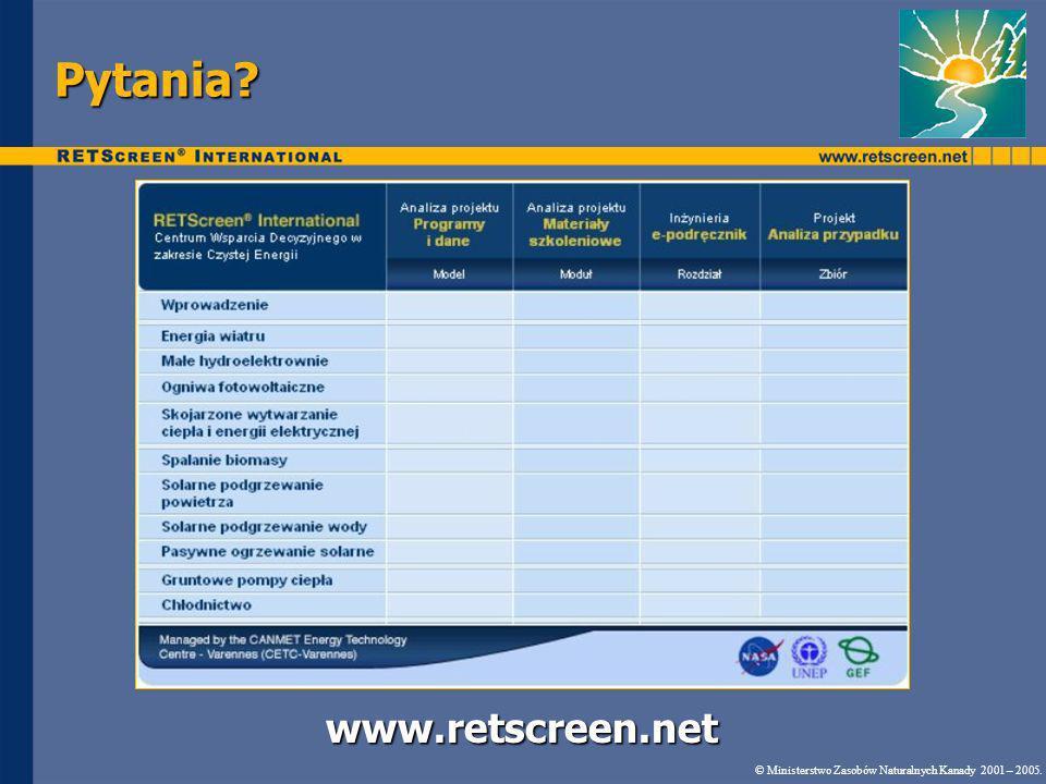 Pytania www.retscreen.net www.retscreen.net © Ministerstwo Zasobów Naturalnych Kanady 2001 – 2005.