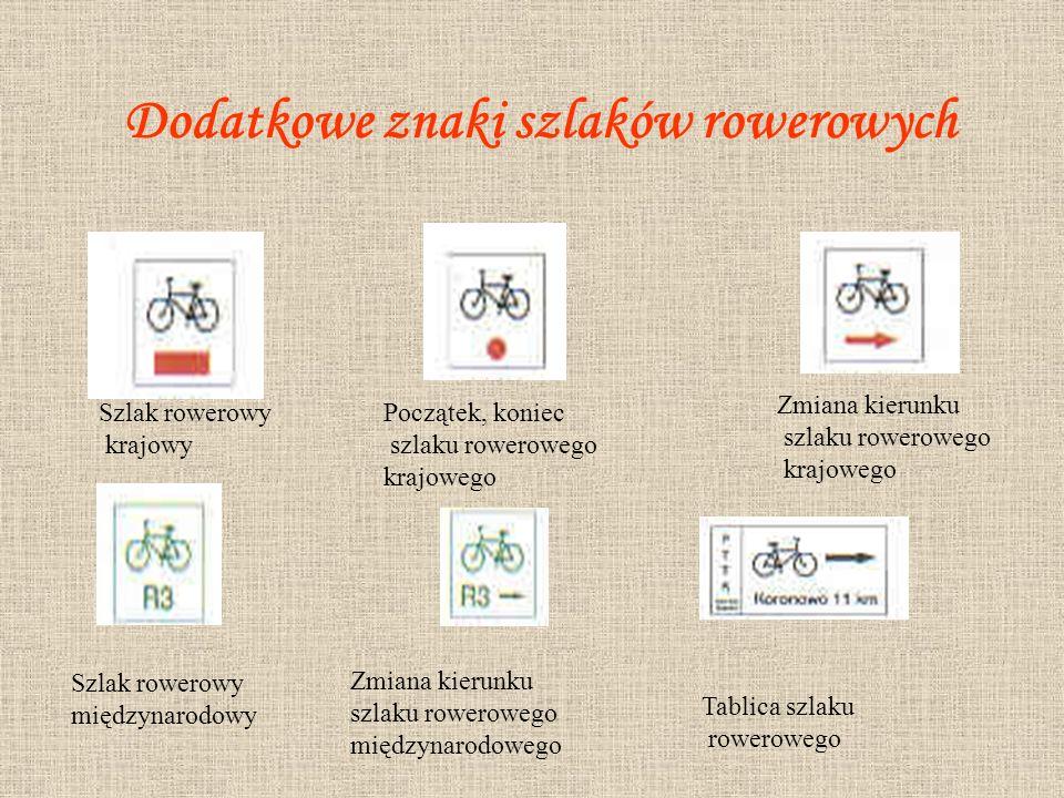 Dziękuję za obejrzenie Życzę wszystkim rowerzystom szerokiej i bezpiecznej podróży.
