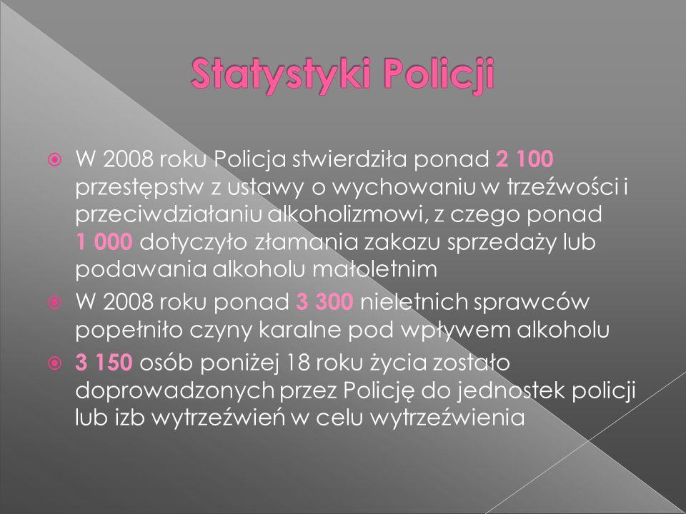 W 2008 roku Policja stwierdziła ponad 2 100 przestępstw z ustawy o wychowaniu w trzeźwości i przeciwdziałaniu alkoholizmowi, z czego ponad 1 000 dotyc