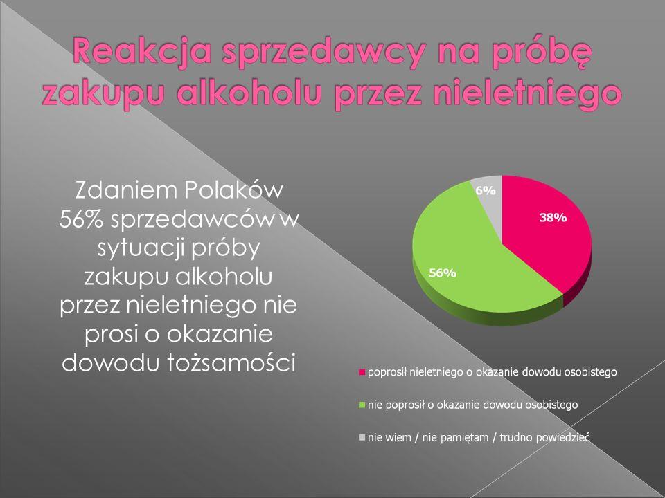 W SYTUACJI, GDY SPRZEDAWCA CHCE SPRZEDAĆ ALKOHOL NIELETNIEMU ZWYKLE REAGUJĘ ZWRÓCENIEM MU UWAGI