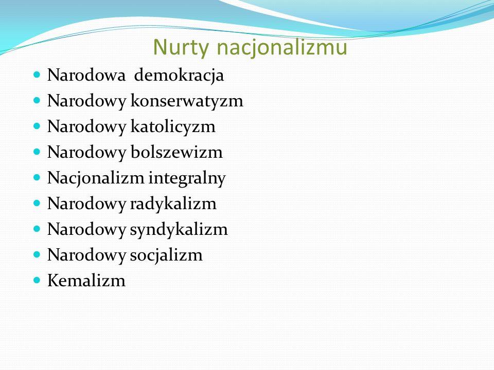 Nurty nacjonalizmu Narodowa demokracja Narodowy konserwatyzm Narodowy katolicyzm Narodowy bolszewizm Nacjonalizm integralny Narodowy radykalizm Narodo