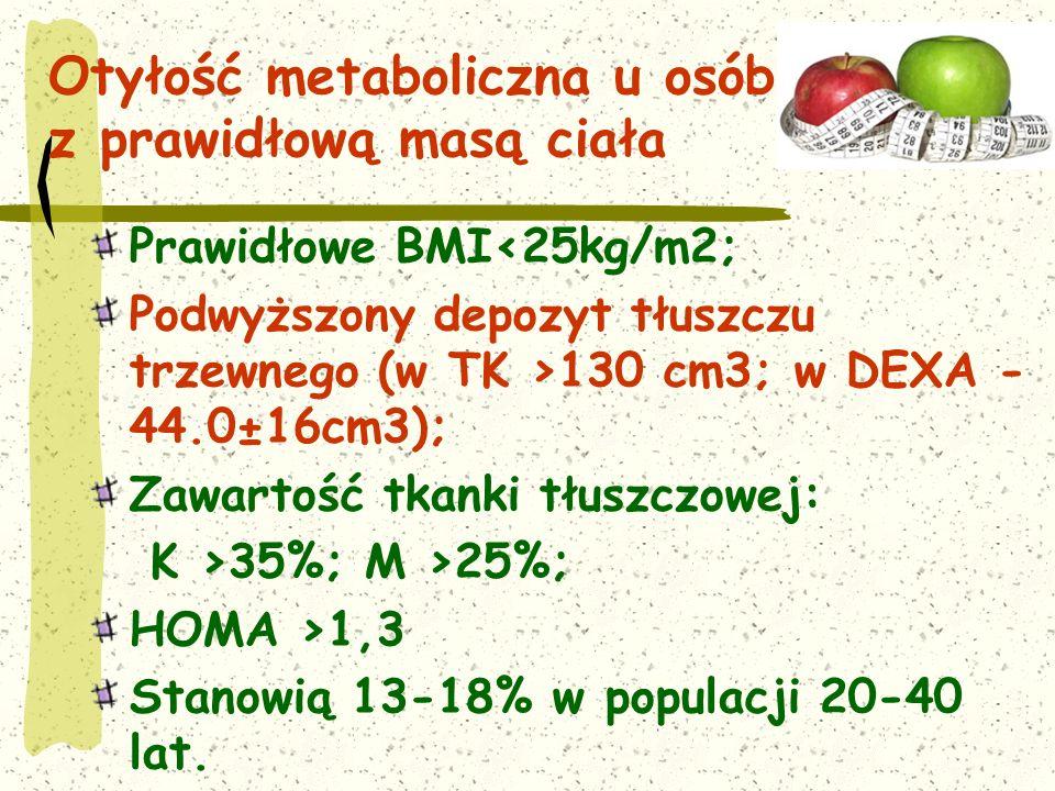 Otyłość metaboliczna u osób z prawidłową masą ciała Prawidłowe BMI<25kg/m2; Podwyższony depozyt tłuszczu trzewnego (w TK >130 cm3; w DEXA - 44.0±16cm3); Zawartość tkanki tłuszczowej: K >35%; M >25%; HOMA >1,3 Stanowią 13-18% w populacji 20-40 lat.