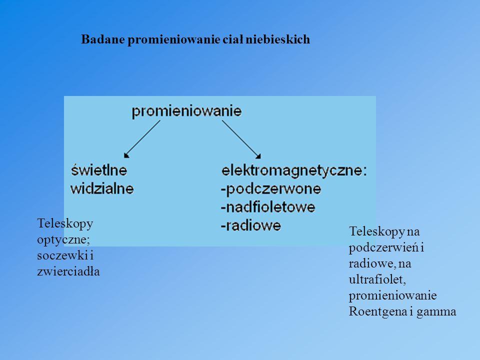 Badane promieniowanie ciał niebieskich Teleskopy optyczne; soczewki i zwierciadła Teleskopy na podczerwień i radiowe, na ultrafiolet, promieniowanie R