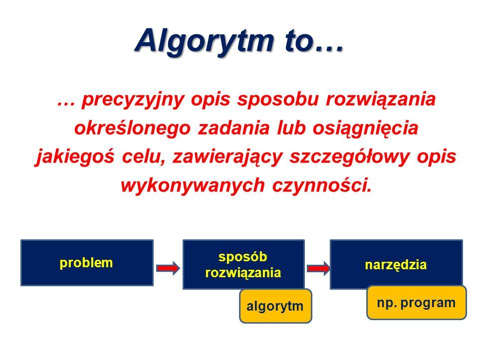 Algorytm to… … precyzyjny opis sposobu rozwiązania określonego zadania lub osiągnięcia jakiegoś celu, zawierający szczegółowy opis wykonywanych czynno