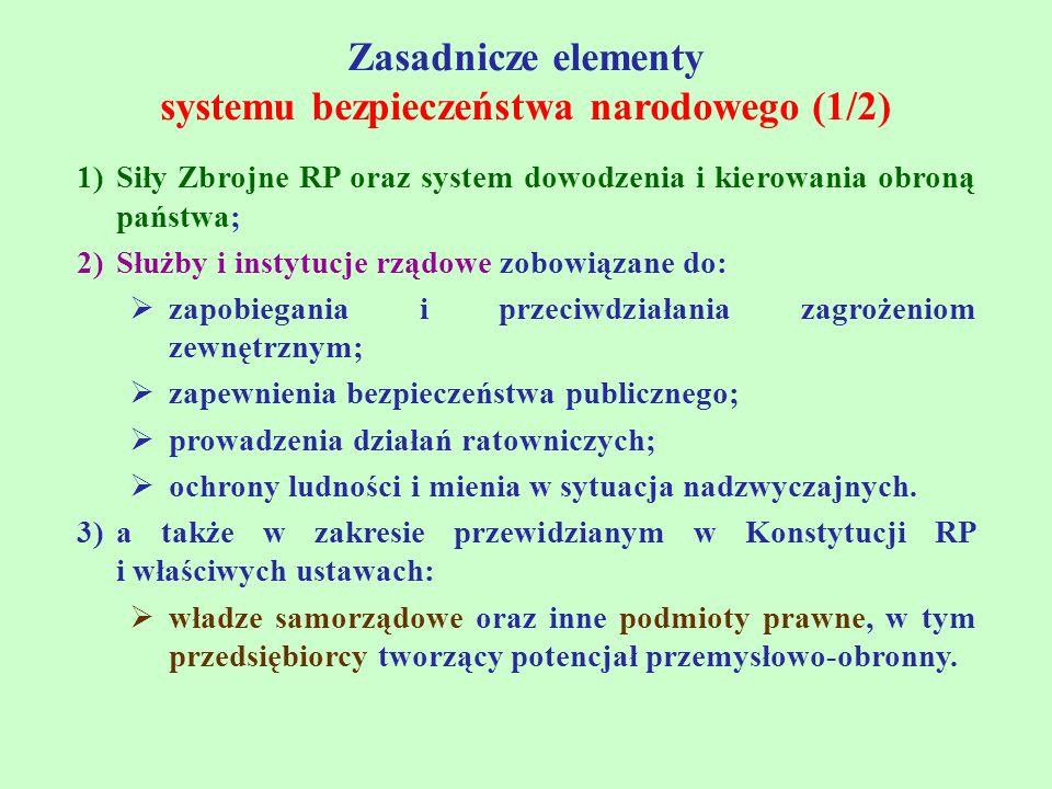Zasadnicze elementy systemu bezpieczeństwa narodowego (1/2) 1)Siły Zbrojne RP oraz system dowodzenia i kierowania obroną państwa; 2)Służby i instytucj