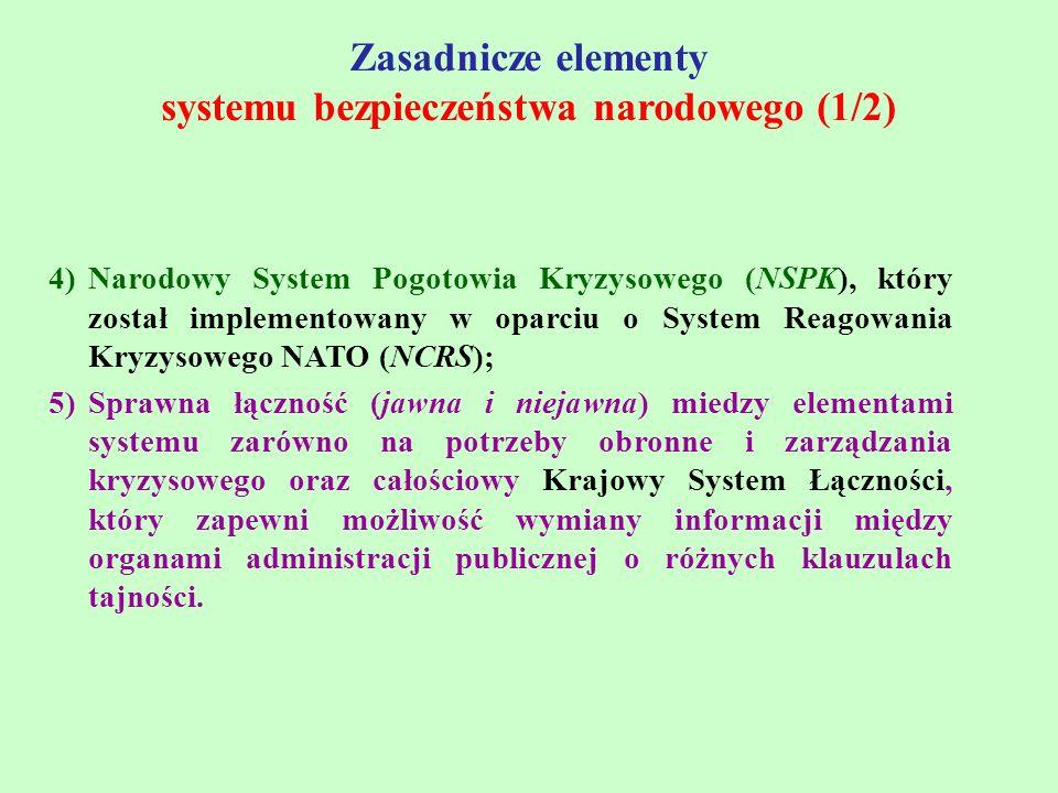 4)Narodowy System Pogotowia Kryzysowego (NSPK), który został implementowany w oparciu o System Reagowania Kryzysowego NATO (NCRS); 5)Sprawna łączność