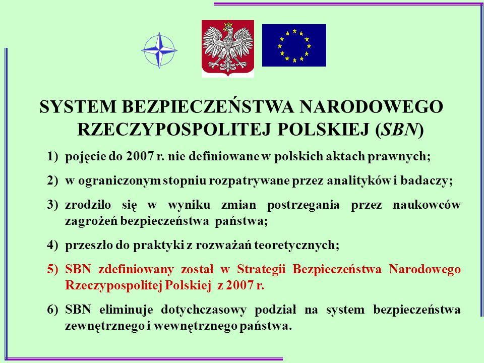 SYSTEM BEZPIECZEŃSTWA NARODOWEGO RZECZYPOSPOLITEJ POLSKIEJ (SBN) 1)pojęcie do 2007 r. nie definiowane w polskich aktach prawnych; 2)w ograniczonym sto