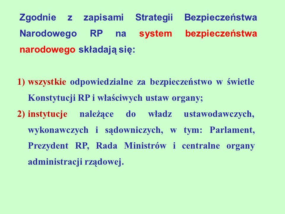Zgodnie z zapisami Strategii Bezpieczeństwa Narodowego RP na system bezpieczeństwa narodowego składają się: 1)wszystkie odpowiedzialne za bezpieczeńst
