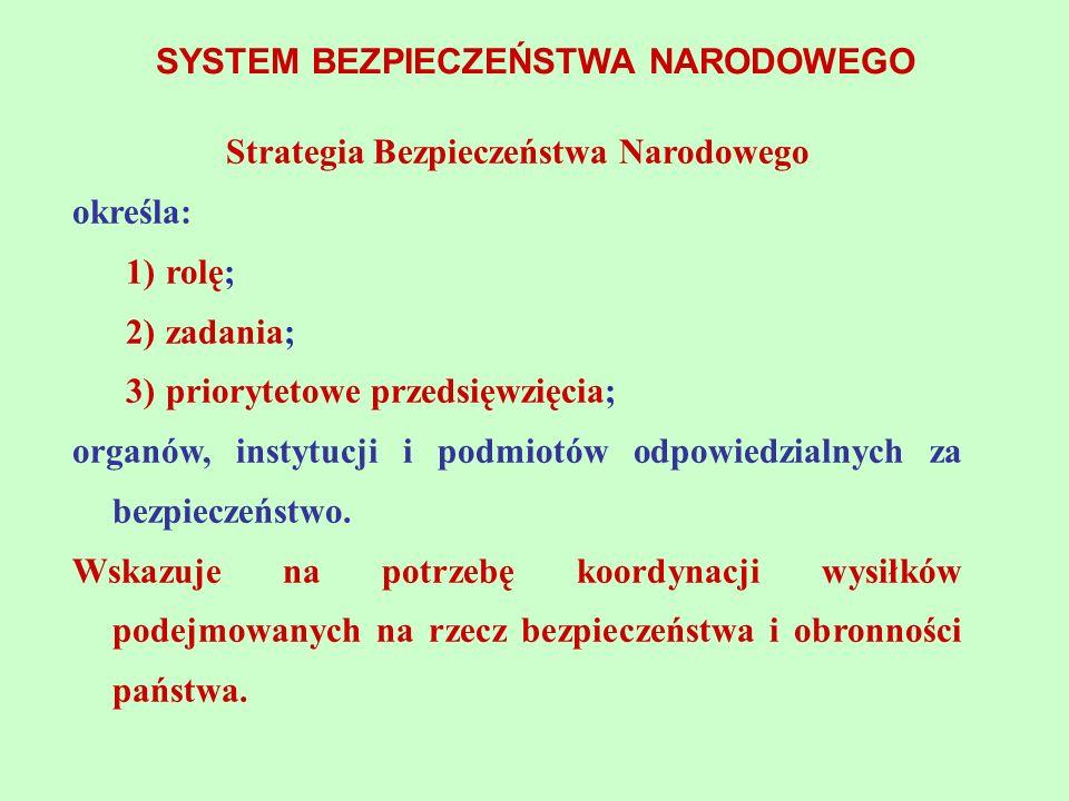 SYSTEM BEZPIECZEŃSTWA NARODOWEGO Strategia Bezpieczeństwa Narodowego określa: 1)rolę; 2)zadania; 3)priorytetowe przedsięwzięcia; organów, instytucji i