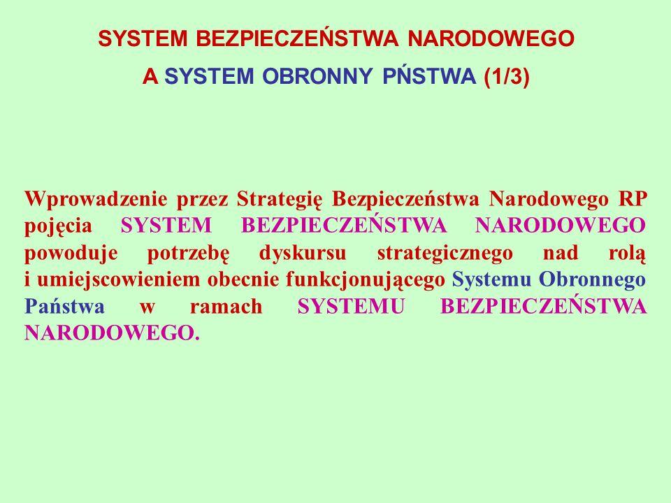 SYSTEM BEZPIECZEŃSTWA NARODOWEGO A SYSTEM OBRONNY PŃSTWA (1/3) Wprowadzenie przez Strategię Bezpieczeństwa Narodowego RP pojęcia SYSTEM BEZPIECZEŃSTWA