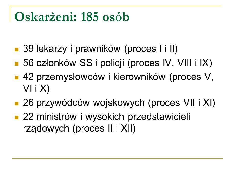 Oskarżeni: 185 osób 39 lekarzy i prawników (proces I i II) 56 członków SS i policji (proces IV, VIII i IX) 42 przemysłowców i kierowników (proces V, V