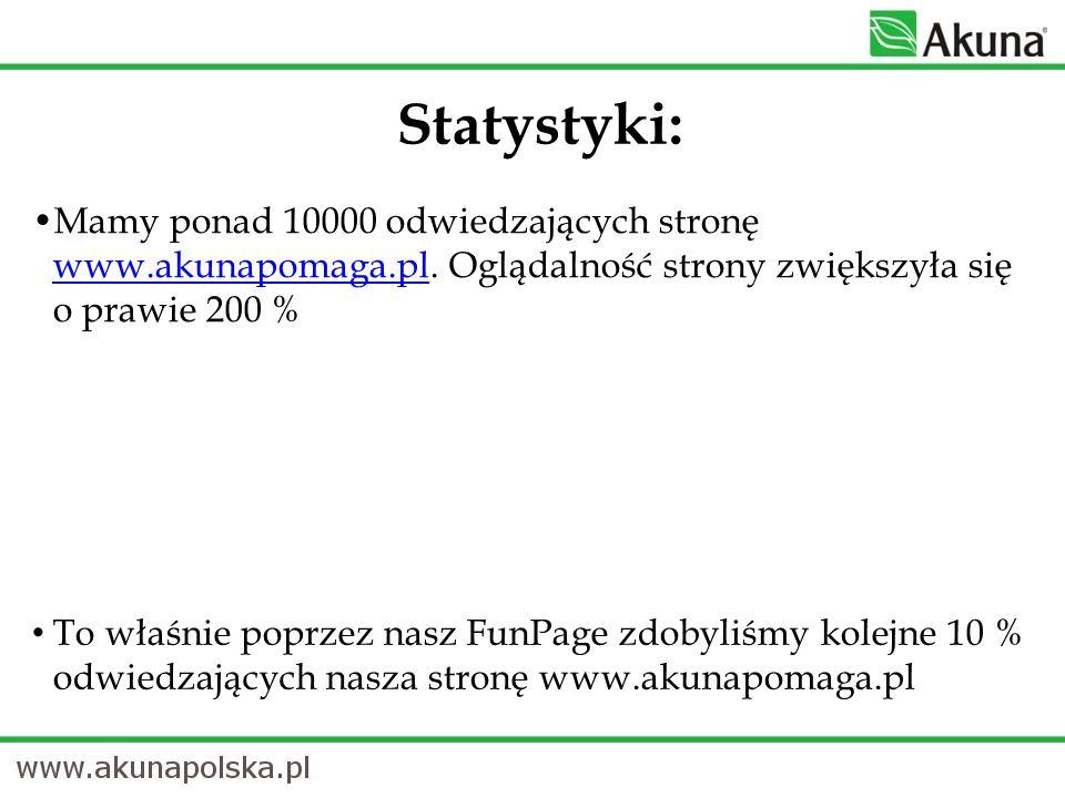 Mamy ponad 10000 odwiedzających stronę www.akunapomaga.pl. Oglądalność strony zwiększyła się o prawie 200 % www.akunapomaga.pl To właśnie poprzez nasz
