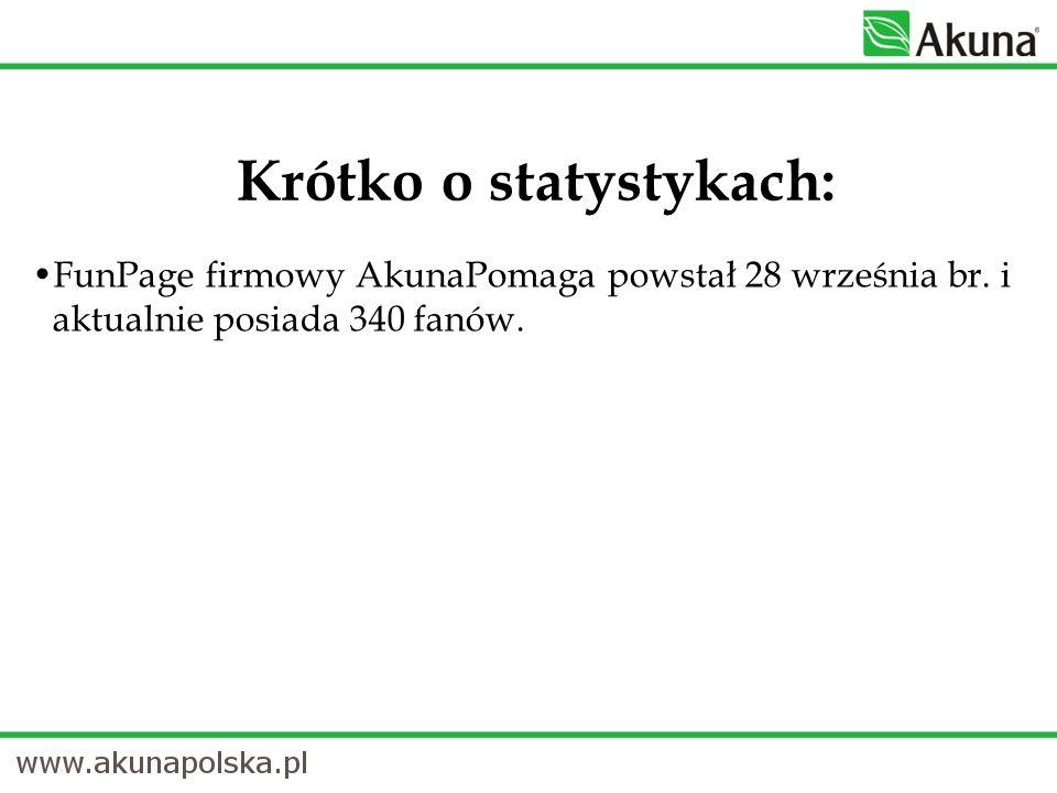 Krótko o statystykach: FunPage firmowy AkunaPomaga powstał 28 września br. i aktualnie posiada 340 fanów.