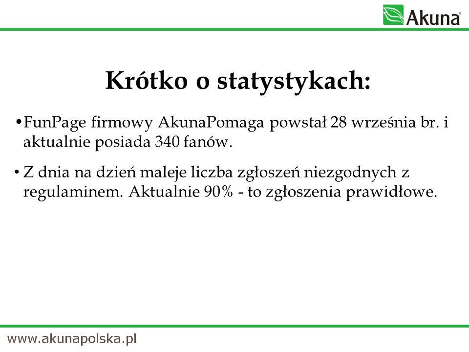 Krótko o statystykach: FunPage firmowy AkunaPomaga powstał 28 września br. i aktualnie posiada 340 fanów. Z dnia na dzień maleje liczba zgłoszeń niezg