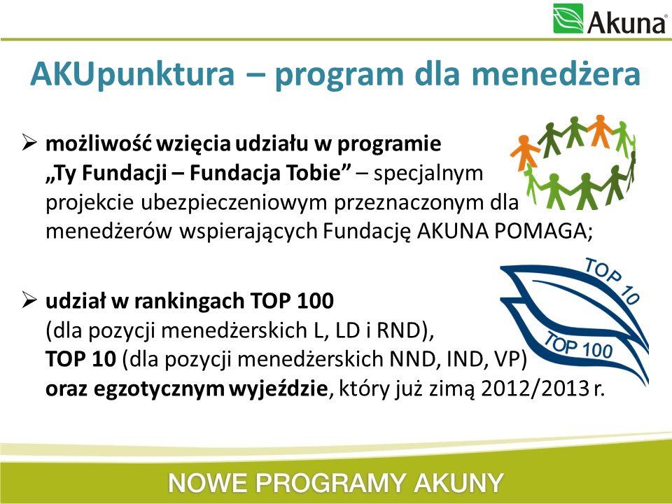 możliwość wzięcia udziału w programie Ty Fundacji – Fundacja Tobie – specjalnym projekcie ubezpieczeniowym przeznaczonym dla menedżerów wspierających