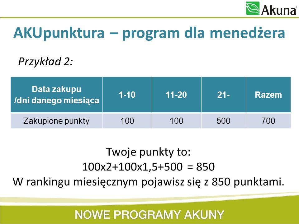Przykład 2: Data zakupu /dni danego miesiąca 1-1011-2021-Razem Zakupione punkty100 500700 Twoje punkty to: 100x2+100x1,5+500 = 850 W rankingu miesięcz