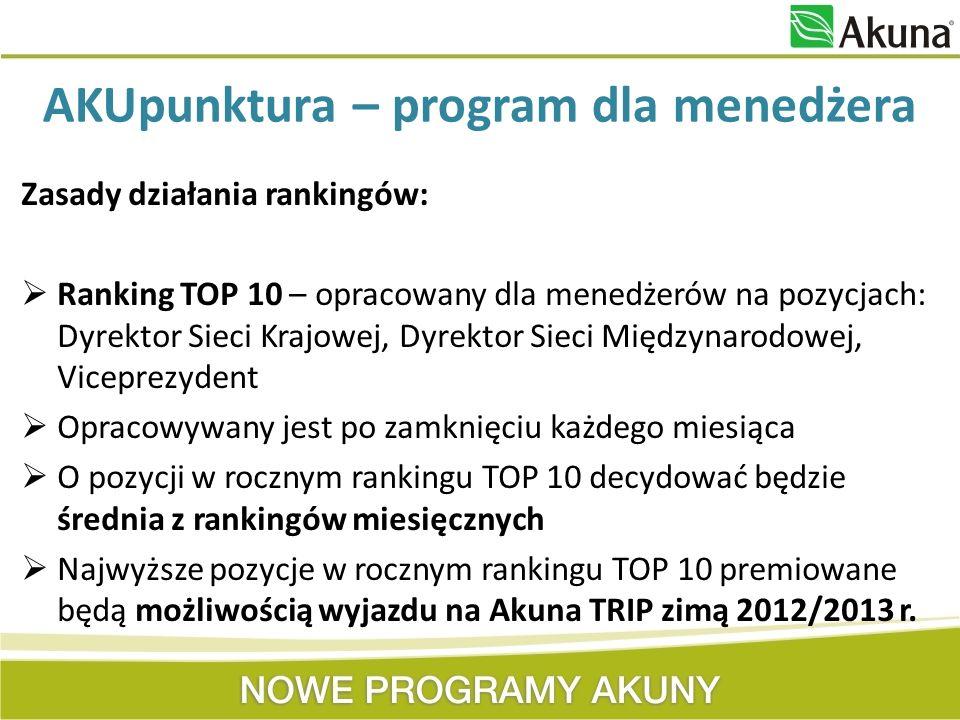 Zasady działania rankingów: Ranking TOP 10 – opracowany dla menedżerów na pozycjach: Dyrektor Sieci Krajowej, Dyrektor Sieci Międzynarodowej, Viceprez