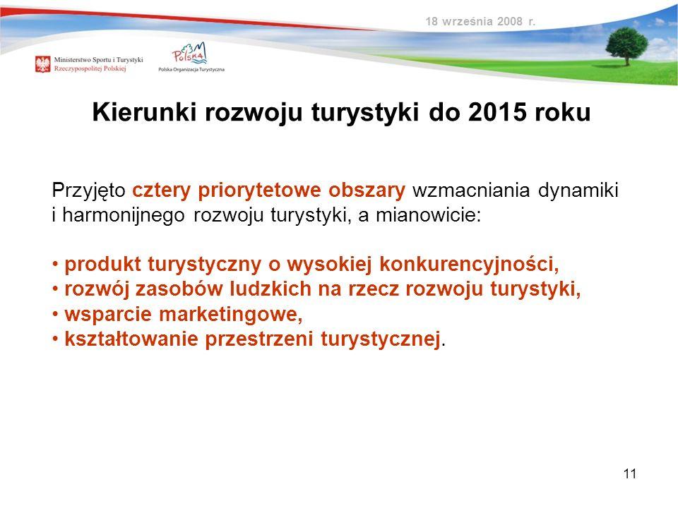 11 Kierunki rozwoju turystyki do 2015 roku Przyjęto cztery priorytetowe obszary wzmacniania dynamiki i harmonijnego rozwoju turystyki, a mianowicie: p