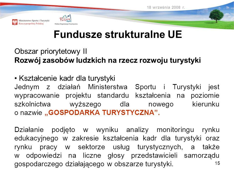 15 Obszar priorytetowy II Rozwój zasobów ludzkich na rzecz rozwoju turystyki Kształcenie kadr dla turystyki Jednym z działań Ministerstwa Sportu i Tur