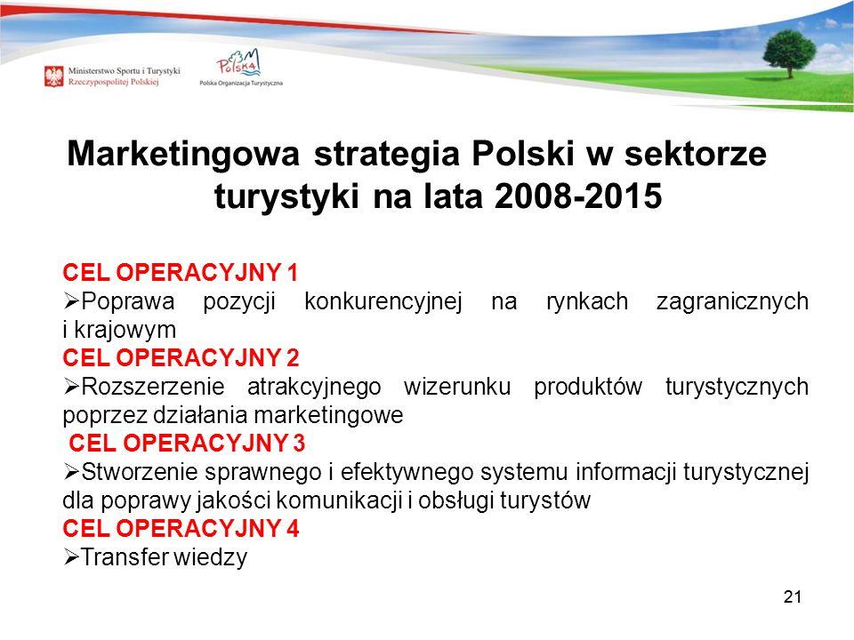 21 CEL OPERACYJNY 1 Poprawa pozycji konkurencyjnej na rynkach zagranicznych i krajowym CEL OPERACYJNY 2 Rozszerzenie atrakcyjnego wizerunku produktów