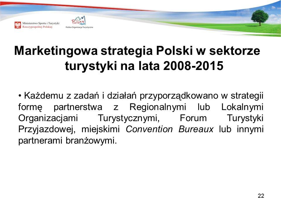 22 Każdemu z zadań i działań przyporządkowano w strategii formę partnerstwa z Regionalnymi lub Lokalnymi Organizacjami Turystycznymi, Forum Turystyki