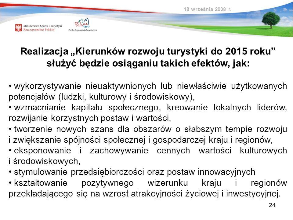 24 18 września 2008 r. Realizacja Kierunków rozwoju turystyki do 2015 roku służyć będzie osiąganiu takich efektów, jak: wykorzystywanie nieuaktywniony