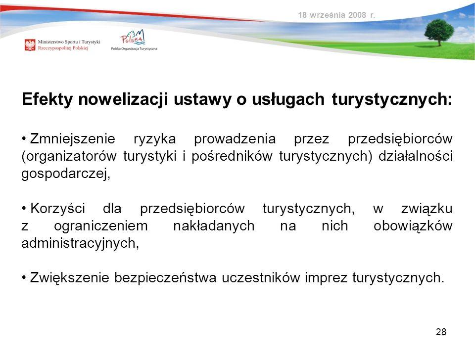 28 18 września 2008 r. Efekty nowelizacji ustawy o usługach turystycznych: Zmniejszenie ryzyka prowadzenia przez przedsiębiorców (organizatorów turyst