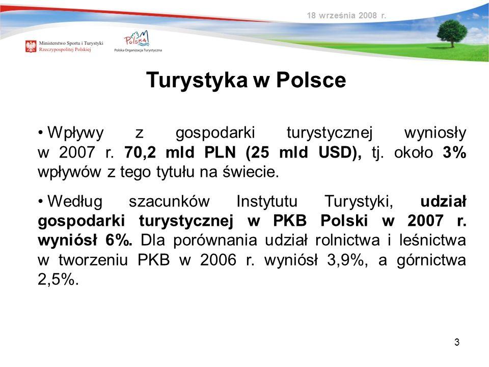 3 Wpływy z gospodarki turystycznej wyniosły w 2007 r. 70,2 mld PLN (25 mld USD), tj. około 3% wpływów z tego tytułu na świecie. Według szacunków Insty