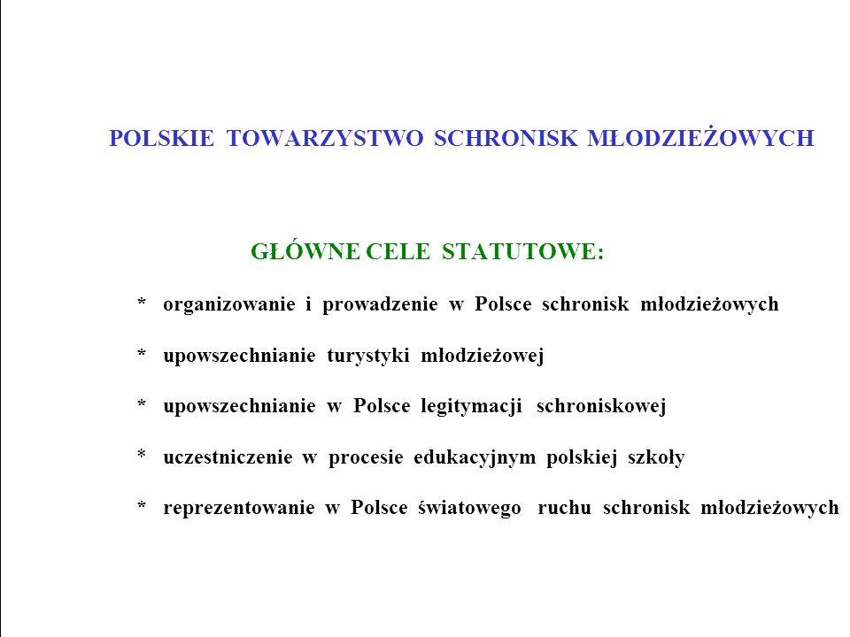 POLSKIE TOWARZYSTWO SCHRONISK MŁODZIEŻOWYCH GŁÓWNE CELE STATUTOWE: * organizowanie i prowadzenie w Polsce schronisk młodzieżowych * upowszechnianie tu