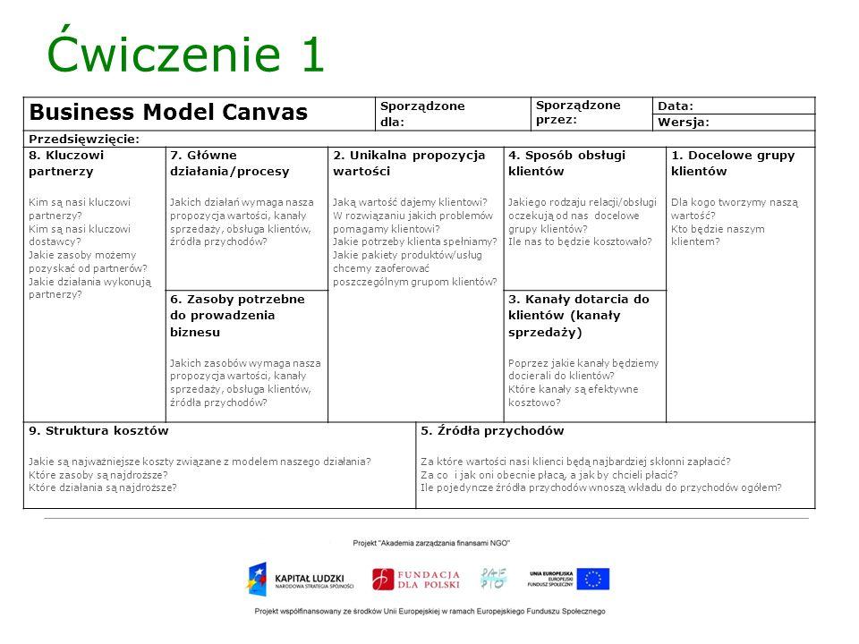 Ćwiczenie 1 Business Model Canvas Sporządzone dla: Sporządzone przez: Data: Wersja: Przedsięwzięcie: 8. Kluczowi partnerzy Kim są nasi kluczowi partne