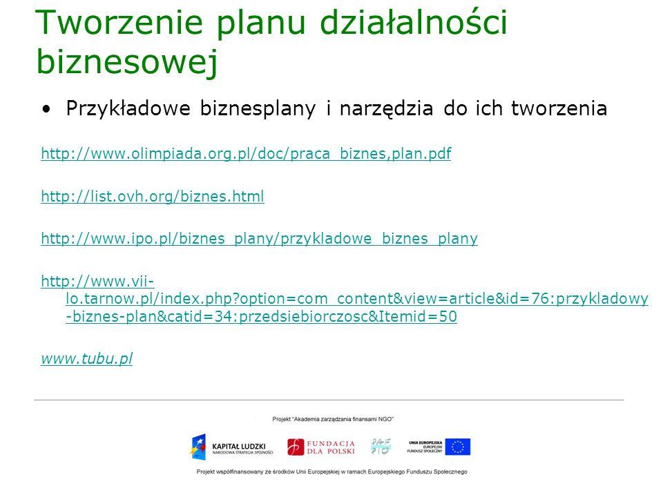 Tworzenie planu działalności biznesowej Przykładowe biznesplany i narzędzia do ich tworzenia http://www.olimpiada.org.pl/doc/praca_biznes,plan.pdf htt