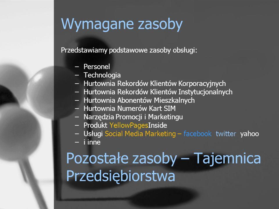 Wymagane zasoby Przedstawiamy podstawowe zasoby obsługi: –Personel –Technologia –Hurtownia Rekordów Klientów Korporacyjnych –Hurtownia Rekordów Klientów Instytucjonalnych –Hurtownia Abonentów Mieszkalnych –Hurtownia Numerów Kart SIM –Narzędzia Promocji i Marketingu –Produkt YellowPagesInside –Usługi Social Media Marketing – facebook twitter yahoo –i inne Pozostałe zasoby – Tajemnica Przedsiębiorstwa