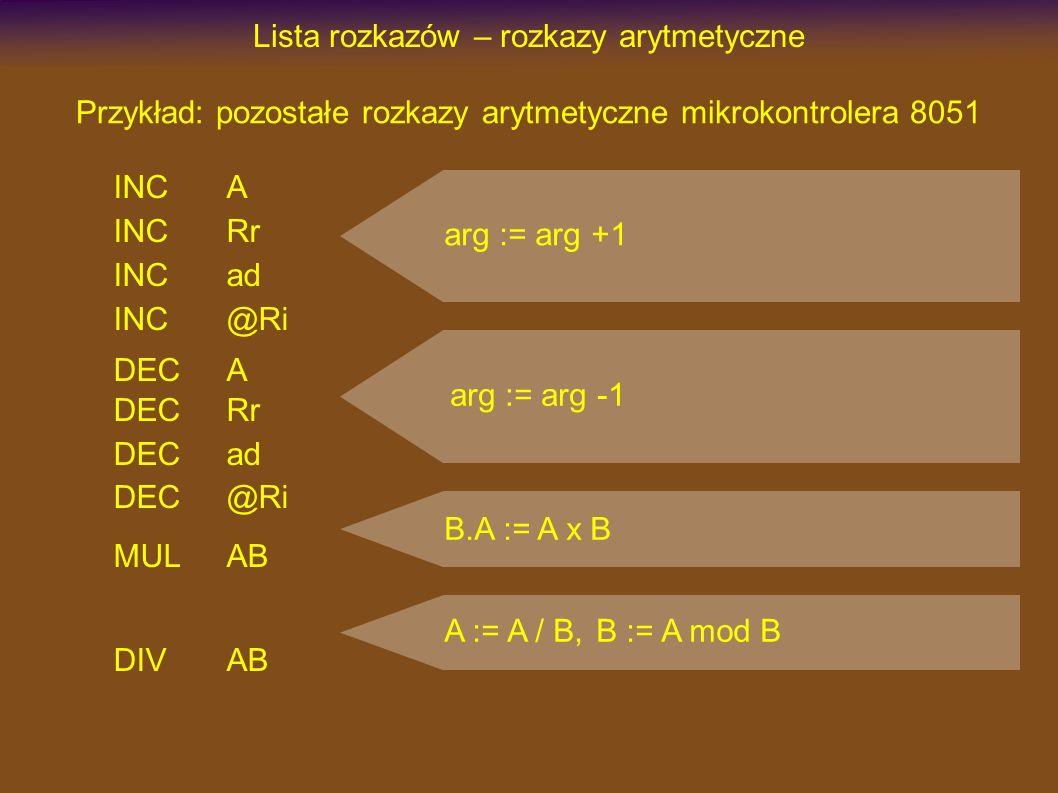 Lista rozkazów – rozkazy arytmetyczne INCA INCRr INCad INC@Ri DECA DECRr DECad DEC@Ri MULAB DIVAB Przykład: pozostałe rozkazy arytmetyczne mikrokontrolera 8051 arg := arg +1 arg := arg -1 B.A := A x B A := A / B,B := A mod B
