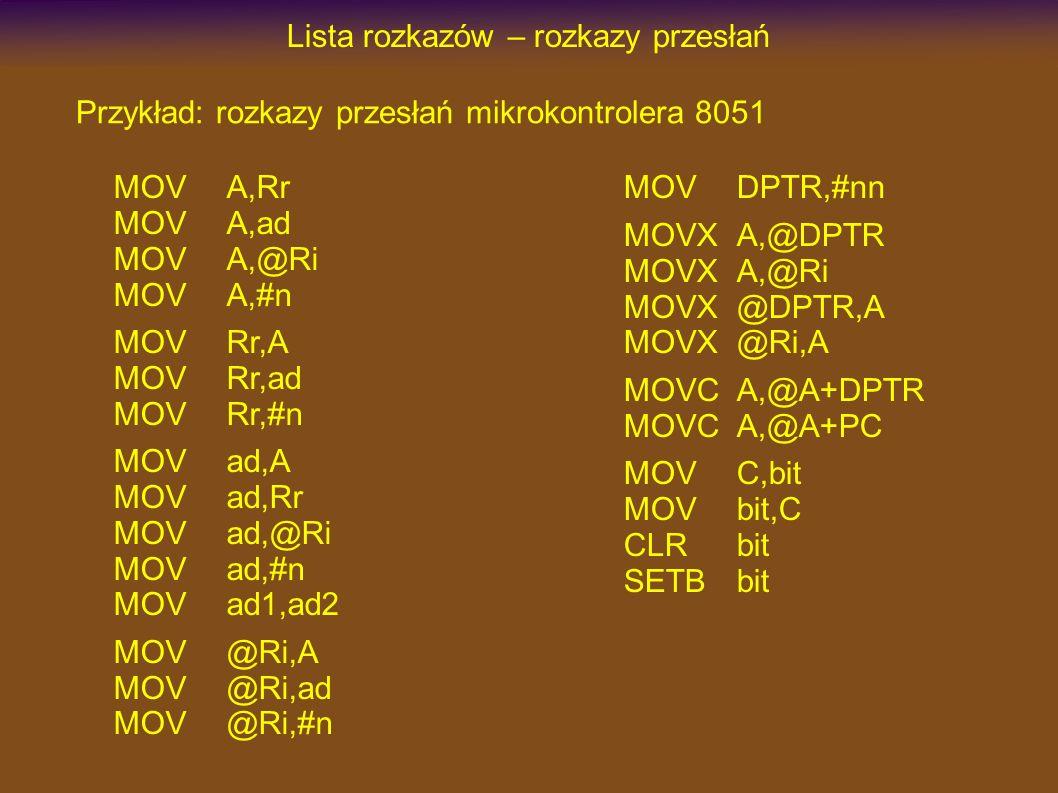 Lista rozkazów – rozkazy przesłań MOVA,Rr MOVA,ad MOVA,@Ri MOVA,#n MOVRr,A MOVRr,ad MOVRr,#n MOVad,A MOVad,Rr MOVad,@Ri MOVad,#n MOVad1,ad2 MOV@Ri,A MOV@Ri,ad MOV@Ri,#n Przykład: rozkazy przesłań mikrokontrolera 8051 MOVDPTR,#nn MOVXA,@DPTR MOVXA,@Ri MOVX@DPTR,A MOVX@Ri,A MOVCA,@A+DPTR MOVCA,@A+PC MOVC,bit MOVbit,C CLRbit SETBbit