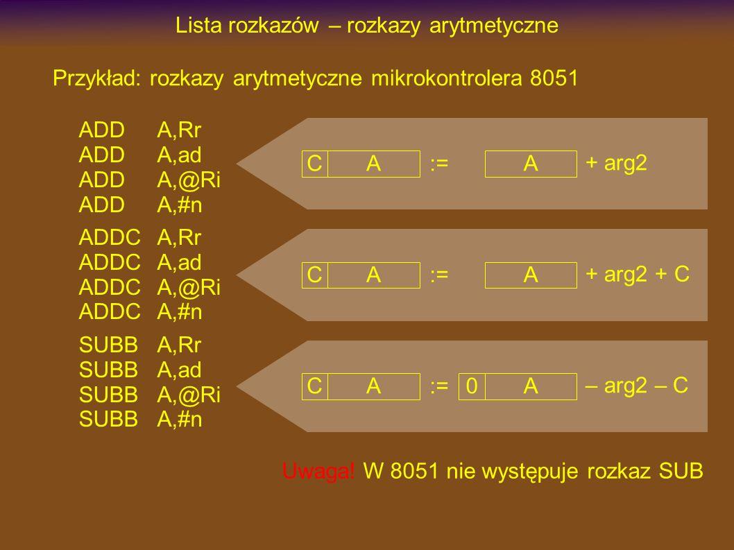 Lista rozkazów – rozkazy arytmetyczne ADDA,Rr ADDA,ad ADDA,@Ri ADDA,#n ADDCA,Rr ADDCA,ad ADDCA,@Ri ADDCA,#n SUBBA,Rr SUBBA,ad SUBBA,@Ri SUBBA,#n Przykład: rozkazy arytmetyczne mikrokontrolera 8051 CA := A + arg2 CA := A + arg2 + C CA := A – arg2 – C 0 Uwaga.