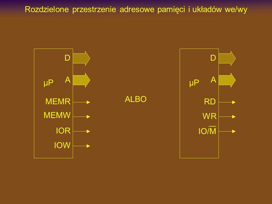 Rozdzielone przestrzenie adresowe pamięci i układów we/wy µP D A MEMR MEMW IOR IOW ALBO µP D A RD WR IO/M