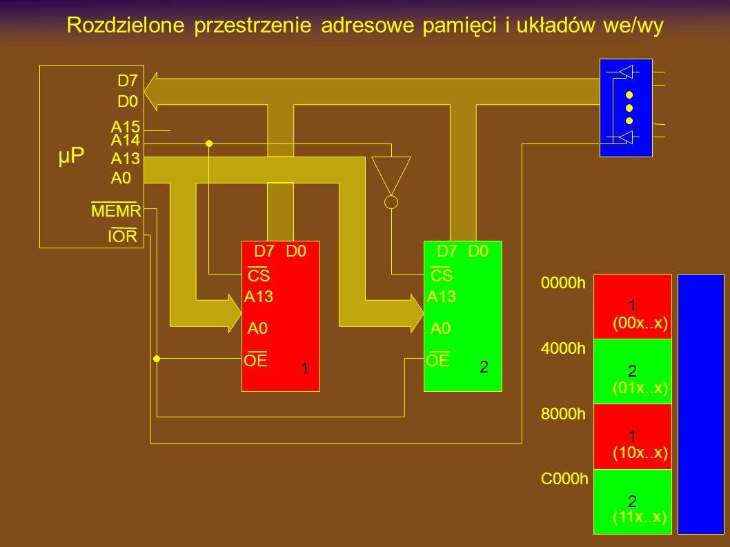 2 Rozdzielone przestrzenie adresowe pamięci i układów we/wy µP D7 A13 MEMR A13 A0 CS OE D7D0 A13 A0 CS OE D7D0 A0 A14 A15 D0 1 2 1 2 0000h 4000h 8000h C000h (00x..x) (01x..x) (11x..x) IOR 1 (10x..x)