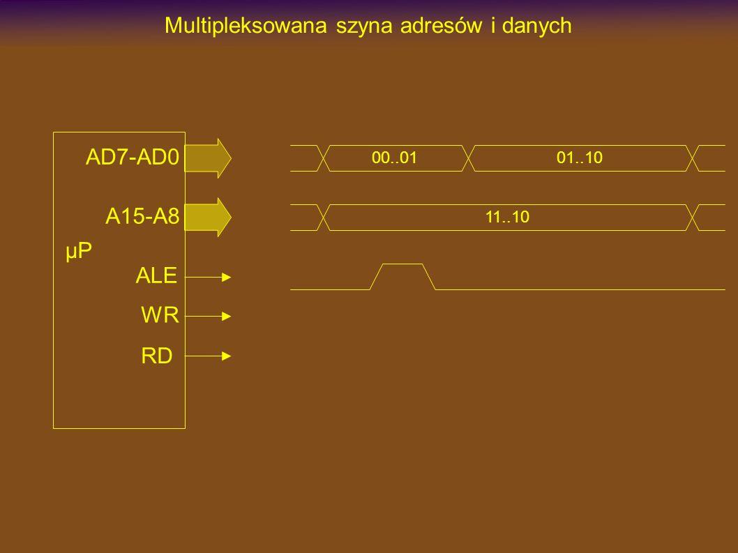 µP AD7-AD0 A15-A8 RD WR Multipleksowana szyna adresów i danych ALE 00..01 11..10 01..10