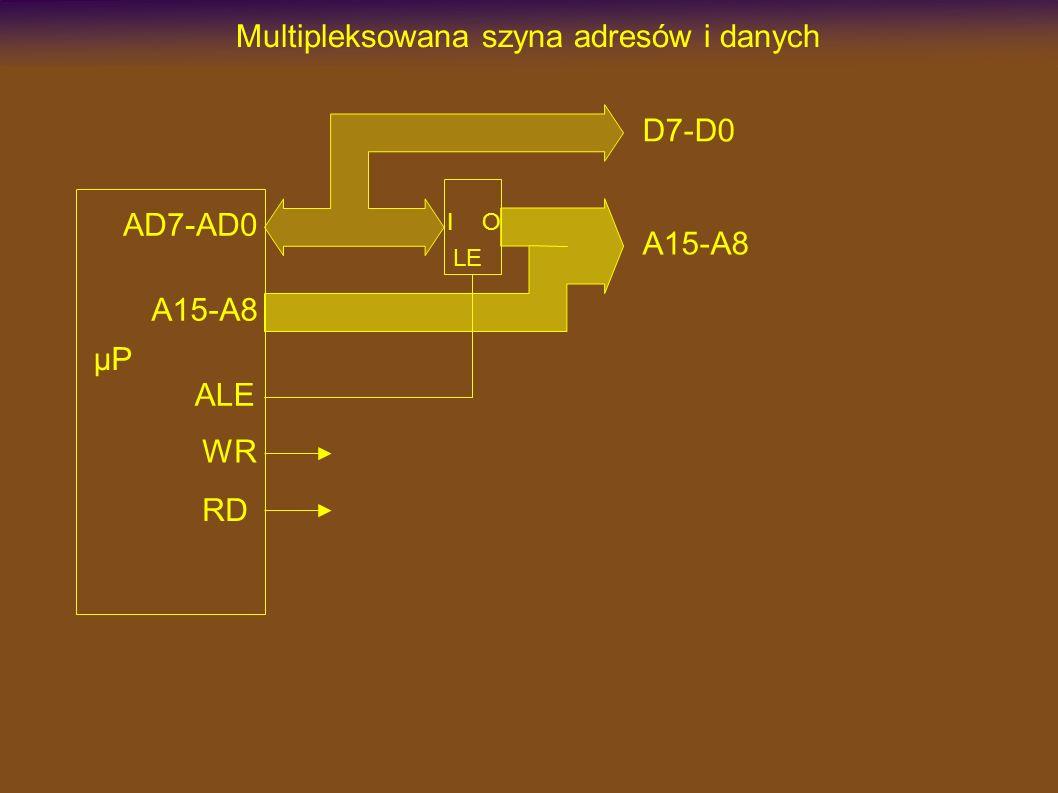 µP AD7-AD0 A15-A8 RD WR Multipleksowana szyna adresów i danych ALE D7-D0 A15-A8 LE IO