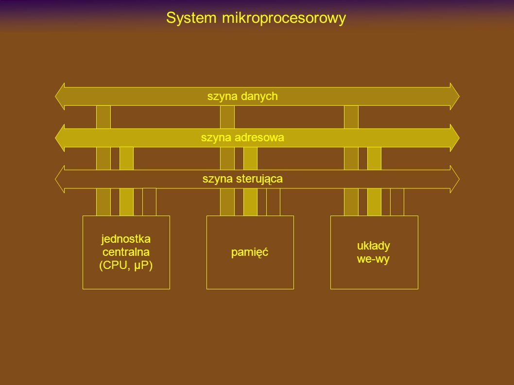 jednostka centralna (CPU, µP) System mikroprocesorowy pamięć układy we-wy szyna danych szyna adresowa szyna sterująca