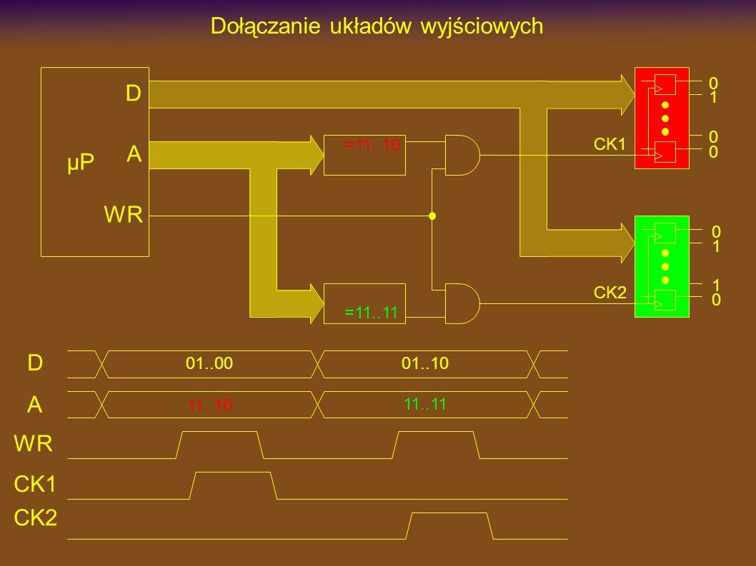 Dołączanie układów wyjściowych µP D A WR =11..10 =11..11 CK1 CK2 01..00 11..10 D A WR CK1 CK2 0 1 0 0 11..11 01..10 0 1 1 0