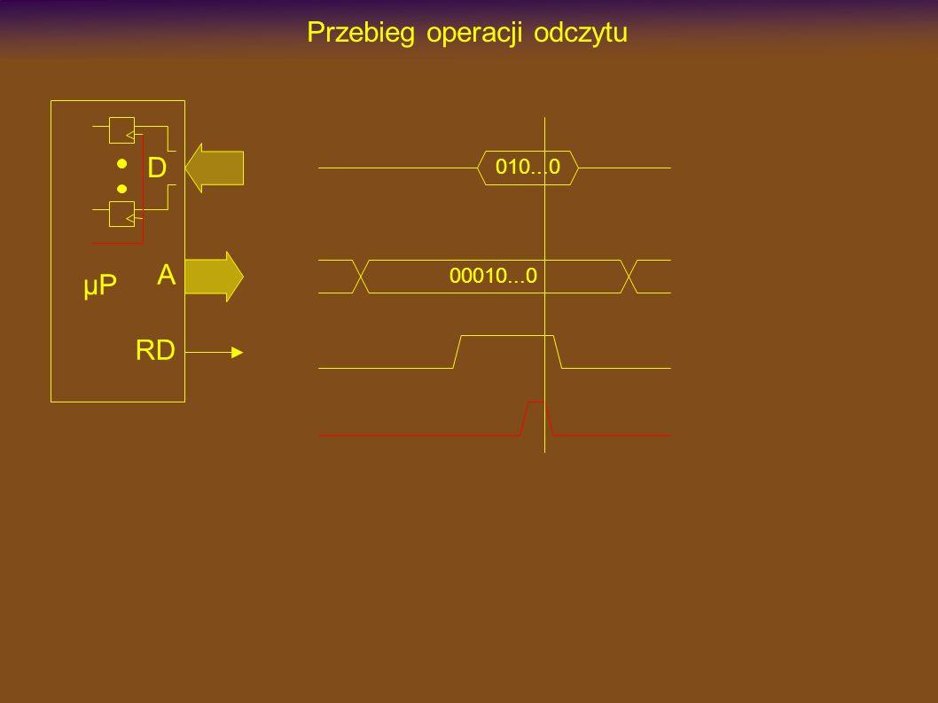Przebieg operacji odczytu µP D A RD 010...0 00010...0