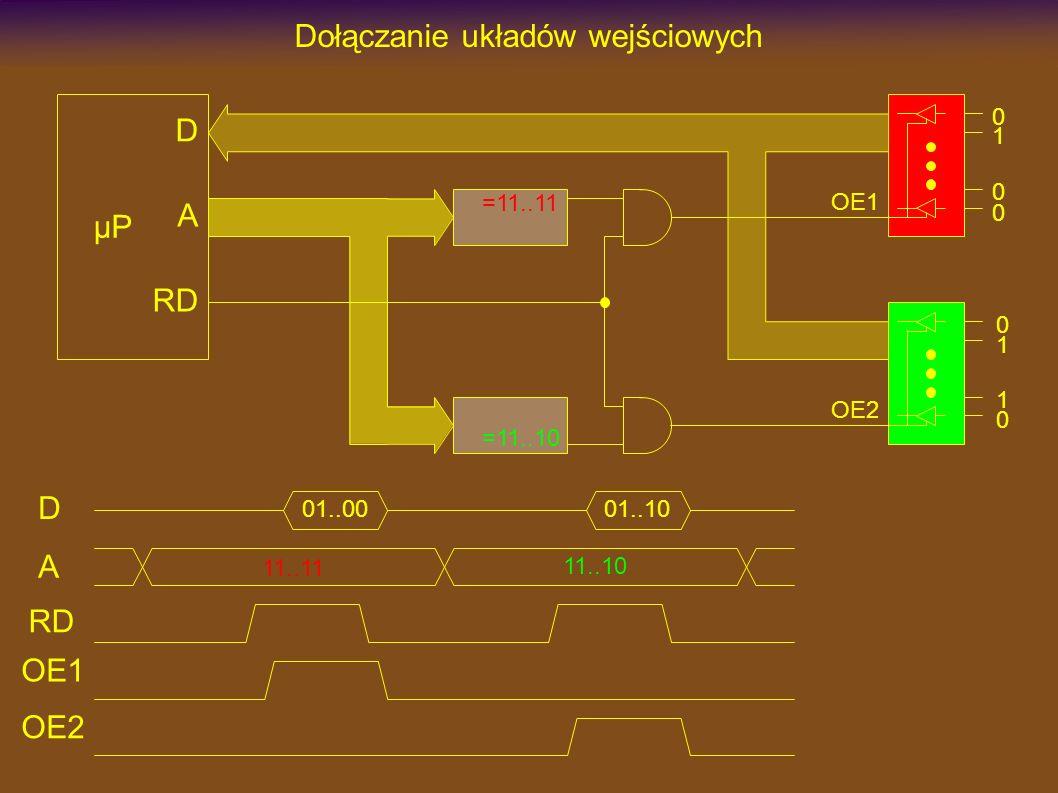 Dołączanie układów wejściowych µP D A RD =11..11 =11..10 OE1 OE2 0 1 0 0 0 1 1 0 01..00 11..11 D A RD OE1 OE2 11..10 01..10