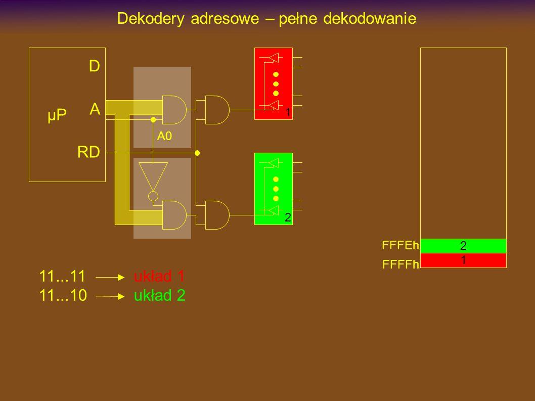 Dekodery adresowe – pełne dekodowanie µP D A RD A0 11...11 11...10 układ 1 układ 2 FFFEh FFFFh 1 2 1 2
