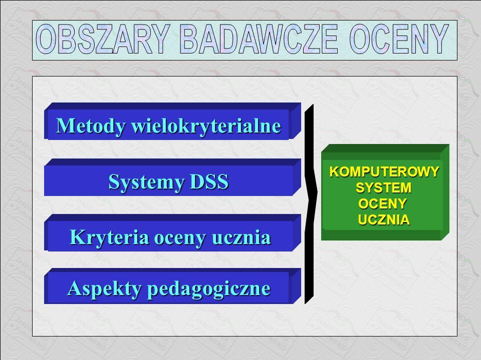 Metody wielokryterialne Systemy DSS Kryteria oceny ucznia Aspekty pedagogiczne KOMPUTEROWY SYSTEM OCENY KADR KOMPUTEROWYSYSTEMOCENYUCZNIA