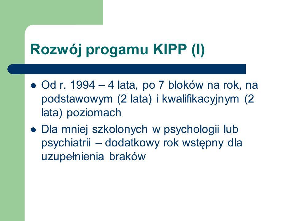 Rozwój progamu KIPP (II) Na poziomach wstępnym i podstawowym – superwizje w grupach: na wstępnym – głownie szkolenie kontaktu, na podstawowym – umiejętnośći diagnostyki psychodynamicznej Na poziomie kwalifikacyjnym – superwizje indywidualne (min.