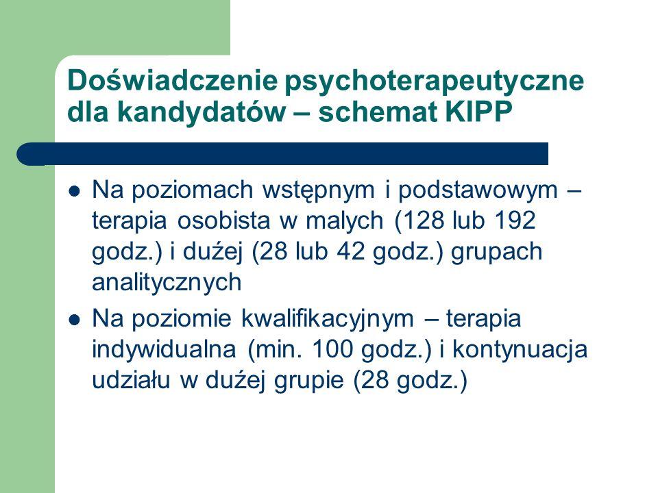 Doświadczenie psychoterapeutyczne dla kandydatów – schemat KIPP Na poziomach wstępnym i podstawowym – terapia osobista w malych (128 lub 192 godz.) i