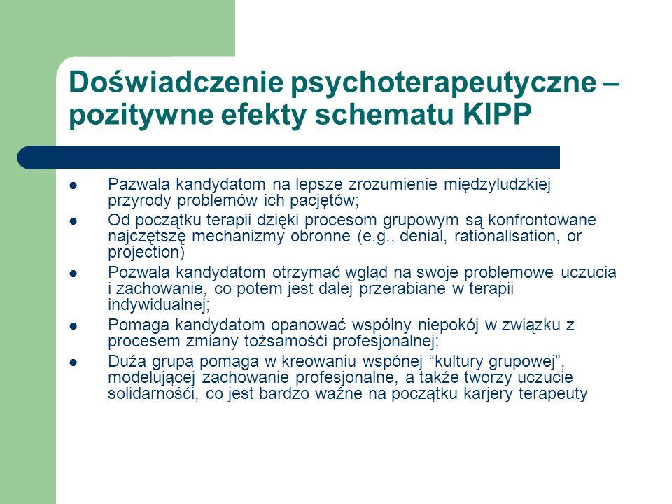 Doświadczenie psychoterapeutyczne – pozitywne efekty schematu KIPP Pazwala kandydatom na lepsze zrozumienie międzyludzkiej przyrody problemów ich pacj