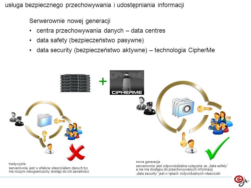 usługa bezpiecznego przechowywania i udostępniania informacji Serwerownie nowej generacji centra przechowywania danych – data centres data safety (bez