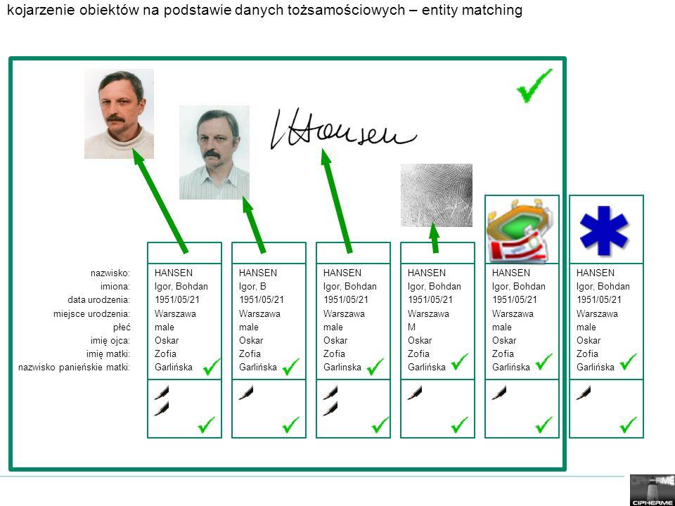 kojarzenie obiektów na podstawie danych tożsamościowych – entity matching nazwisko: imiona: data urodzenia: miejsce urodzenia: płeć imię ojca: imię ma